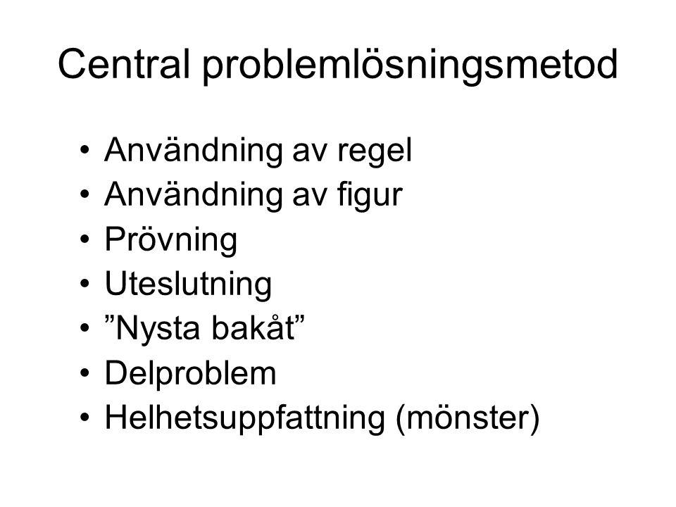 """Central problemlösningsmetod Användning av regel Användning av figur Prövning Uteslutning """"Nysta bakåt"""" Delproblem Helhetsuppfattning (mönster)"""