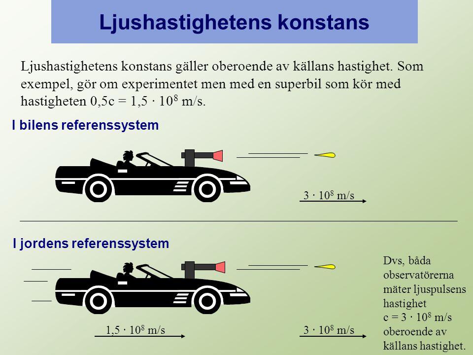 Ljushastighetens konstans 1,5 · 10 8 m/s 3 · 10 8 m/s Ljushastighetens konstans gäller oberoende av källans hastighet.
