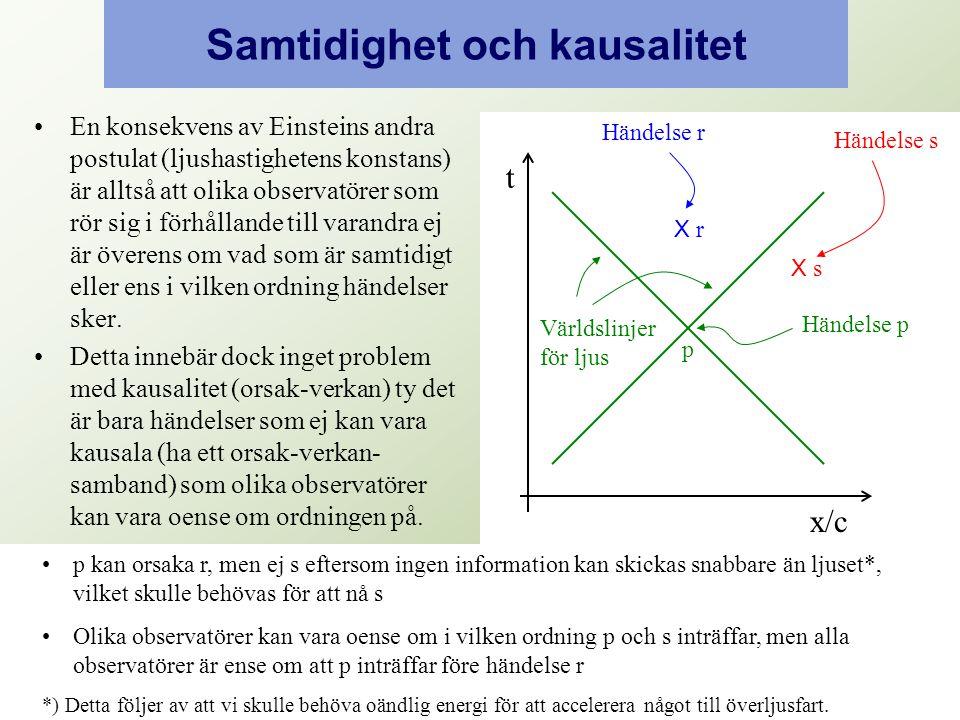 Samtidighet och kausalitet En konsekvens av Einsteins andra postulat (ljushastighetens konstans) är alltså att olika observatörer som rör sig i förhållande till varandra ej är överens om vad som är samtidigt eller ens i vilken ordning händelser sker.