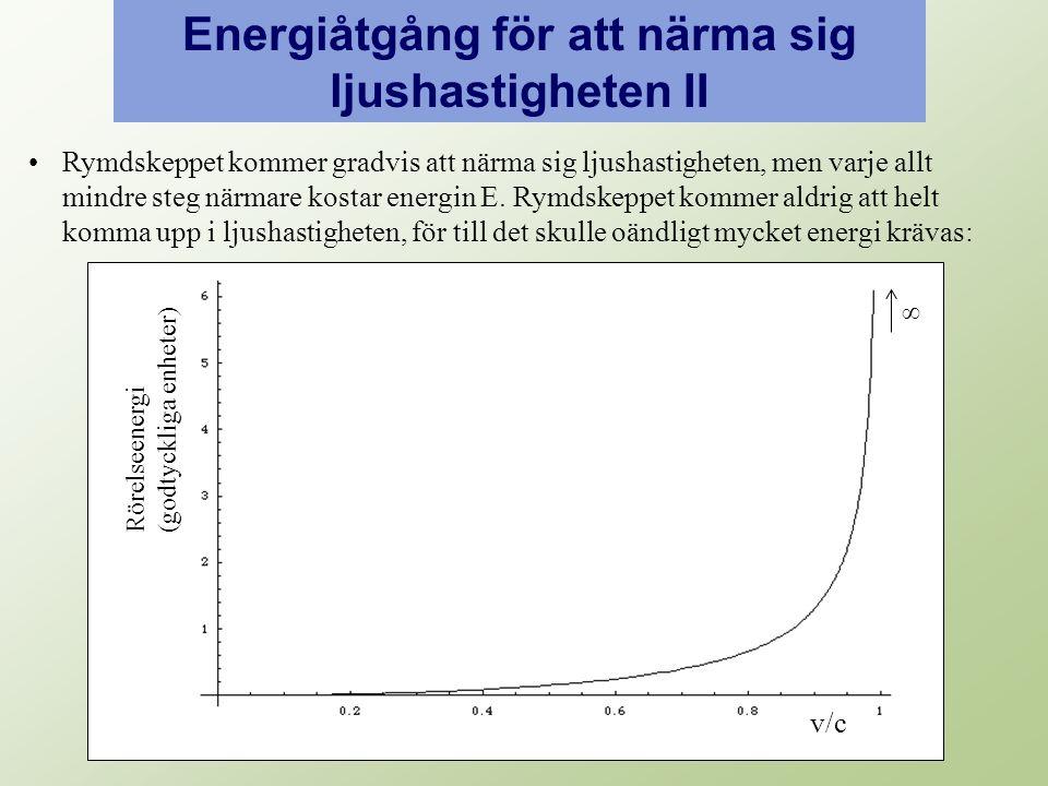 Energiåtgång för att närma sig ljushastigheten II Rymdskeppet kommer gradvis att närma sig ljushastigheten, men varje allt mindre steg närmare kostar energin E.