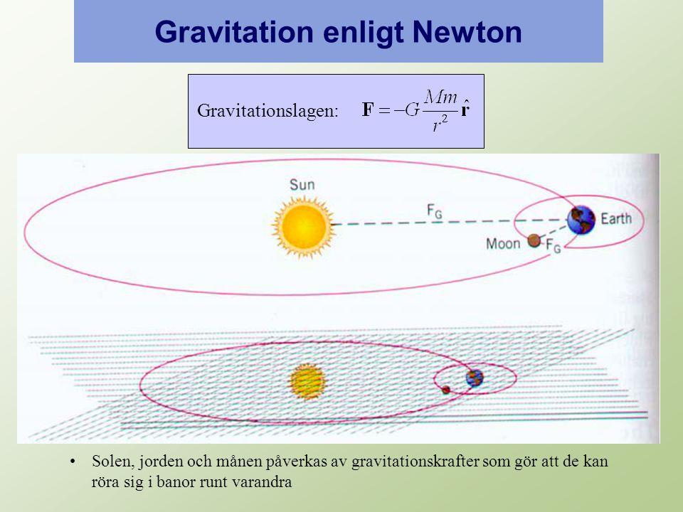 Gravitation enligt Newton Solen, jorden och månen påverkas av gravitationskrafter som gör att de kan röra sig i banor runt varandra Gravitationslagen: