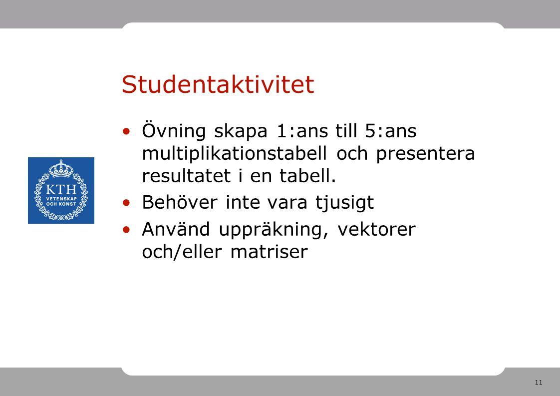 11 Studentaktivitet Övning skapa 1:ans till 5:ans multiplikationstabell och presentera resultatet i en tabell.