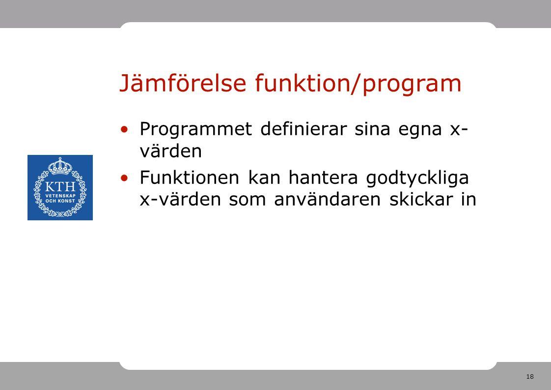 18 Jämförelse funktion/program Programmet definierar sina egna x- värden Funktionen kan hantera godtyckliga x-värden som användaren skickar in
