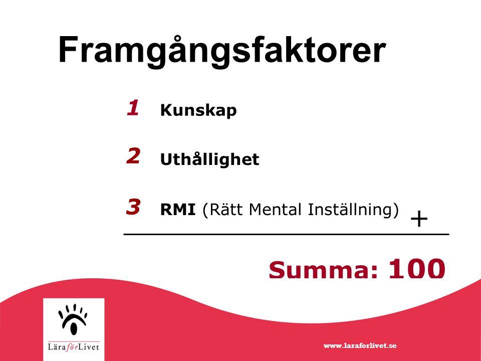Framgångsfaktorer Uthållighet 2 RMI (Rätt Mental Inställning) 3 Kunskap 1 100 Summa: + www.laraforlivet.se