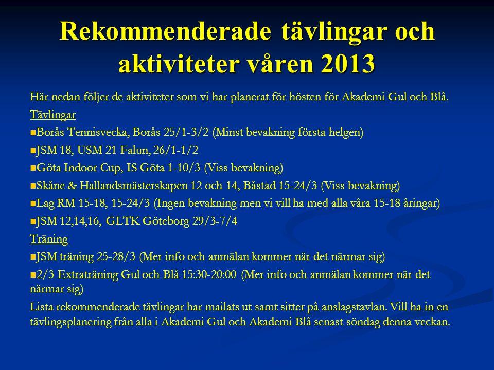 Rekommenderade tävlingar och aktiviteter våren 2013 Här nedan följer de aktiviteter som vi har planerat för hösten för Akademi Gul och Blå.
