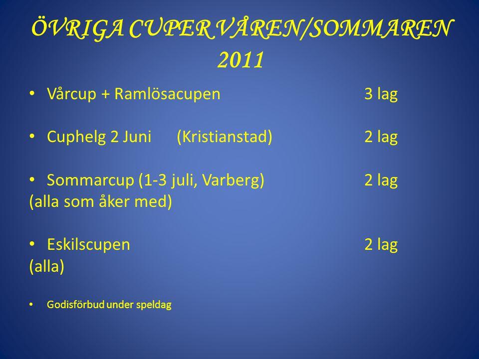 ÖVRIGA CUPER VÅREN/SOMMAREN 2011 Vårcup + Ramlösacupen 3 lag Cuphelg 2 Juni (Kristianstad)2 lag Sommarcup (1-3 juli, Varberg)2 lag (alla som åker med)