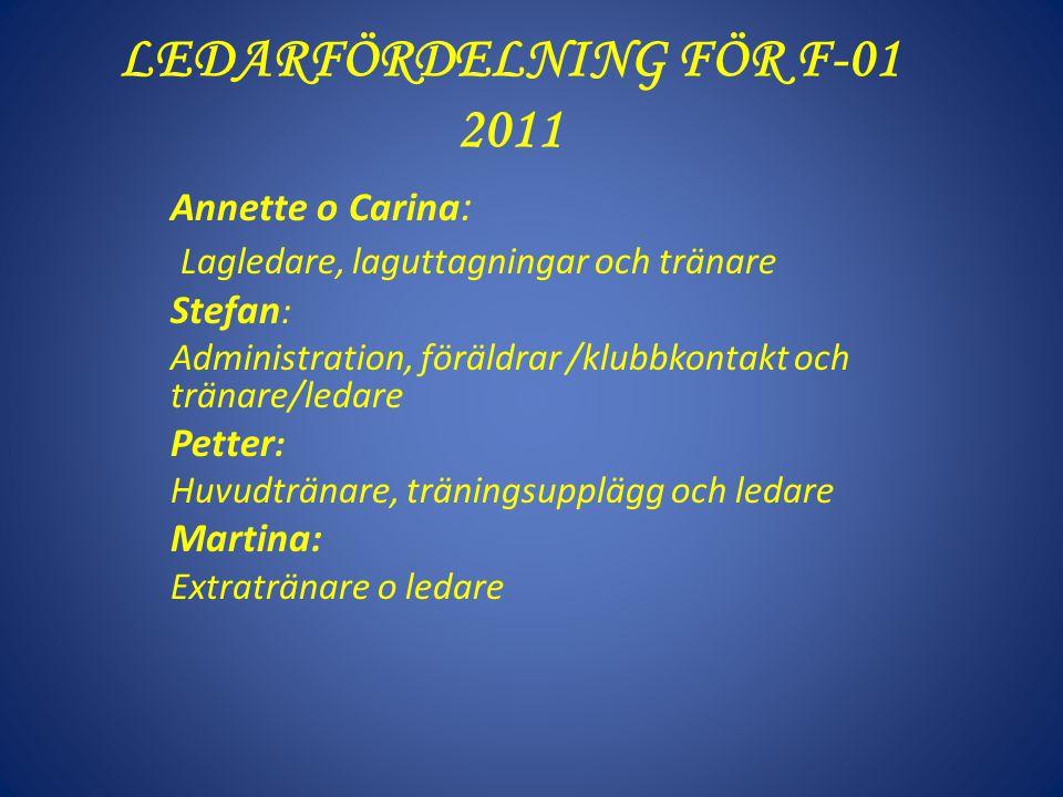 LEDARFÖRDELNING FÖR F-01 2011 Annette o Carina : Lagledare, laguttagningar och tränare Stefan : Administration, föräldrar /klubbkontakt och tränare/le