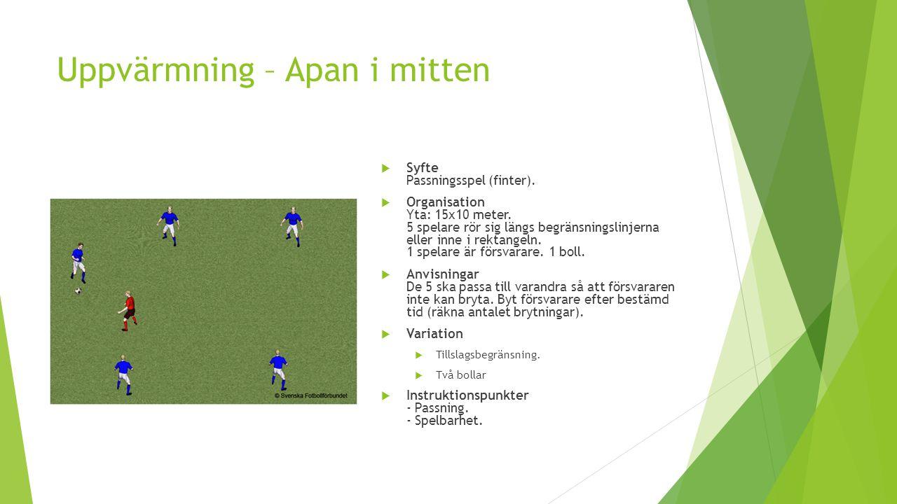 Uppvärmning – Apan i mitten  Syfte Passningsspel (finter).  Organisation Yta: 15x10 meter. 5 spelare rör sig längs begränsningslinjerna eller inne i