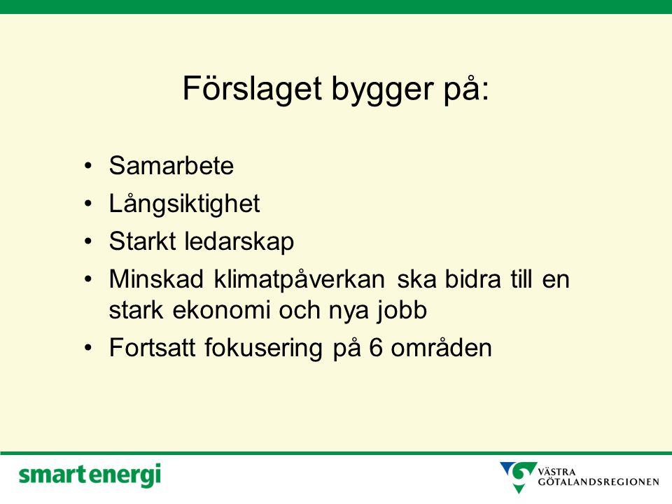 Förslaget bygger på: Samarbete Långsiktighet Starkt ledarskap Minskad klimatpåverkan ska bidra till en stark ekonomi och nya jobb Fortsatt fokusering på 6 områden