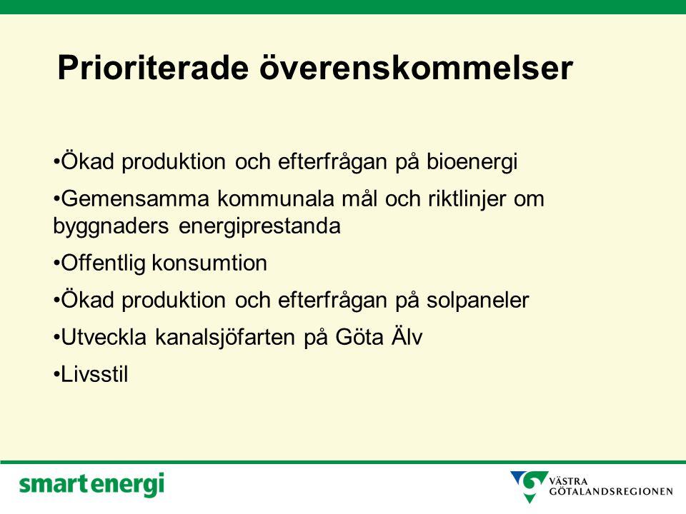 Ökad produktion och efterfrågan på bioenergi Gemensamma kommunala mål och riktlinjer om byggnaders energiprestanda Offentlig konsumtion Ökad produktion och efterfrågan på solpaneler Utveckla kanalsjöfarten på Göta Älv Livsstil Prioriterade överenskommelser