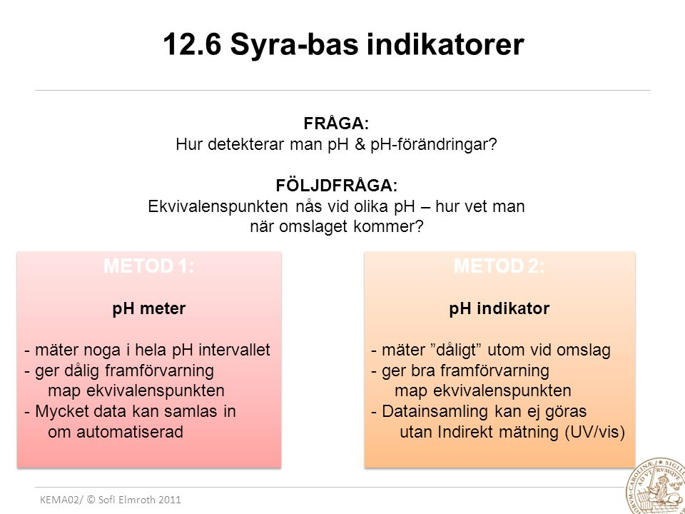 KEMA02/ © Sofi Elmroth 2011 12.6 Syra-bas indikatorer FRÅGA: Hur detekterar man pH & pH-förändringar.