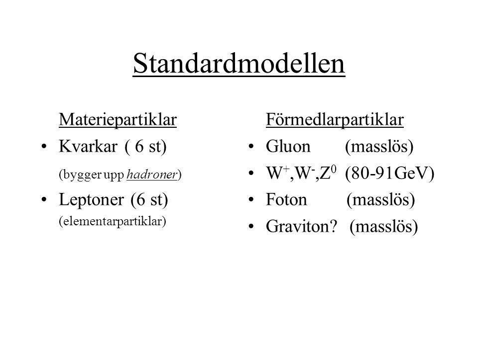 Exempel på växelverkan Elektromagnetisk kraft mellan elektroner, förmedlas av foton γ e e