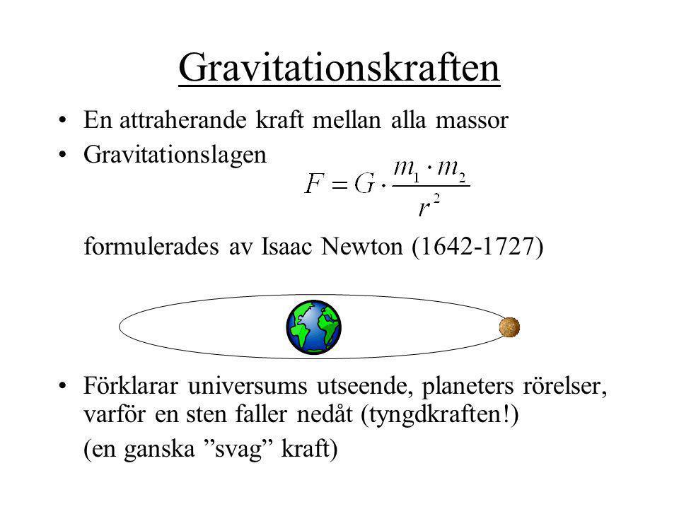 De fyra krafterna Gravitationskraften Elektromagnetiska kraften Starka kraften Svaga kraften