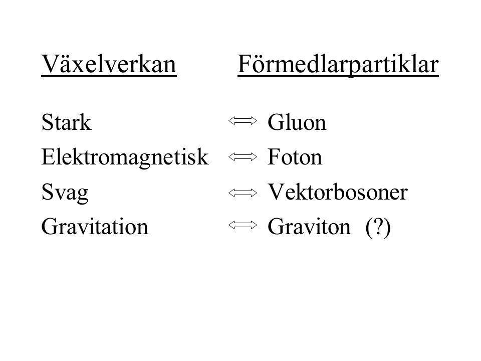 Hur förklarar vi växelverkan (krafter) mellan olika objekt ?.