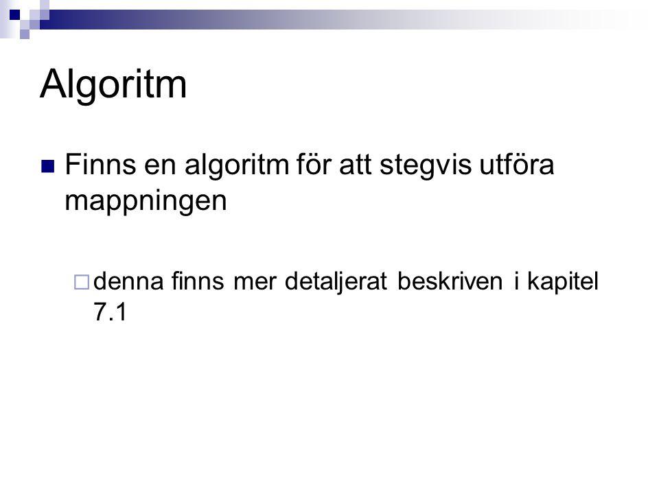 Algoritm Finns en algoritm för att stegvis utföra mappningen  denna finns mer detaljerat beskriven i kapitel 7.1