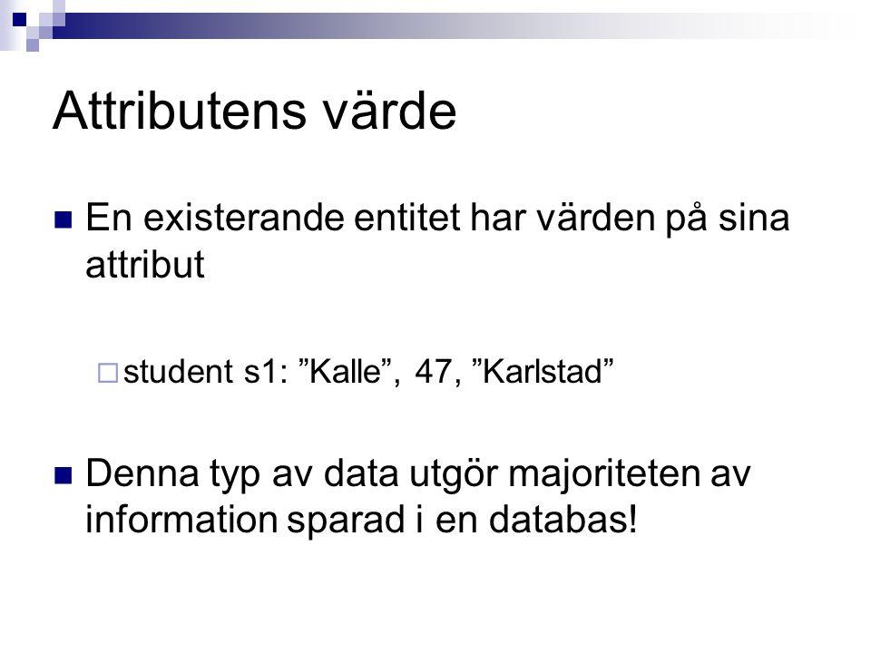 """Attributens värde En existerande entitet har värden på sina attribut  student s1: """"Kalle"""", 47, """"Karlstad"""" Denna typ av data utgör majoriteten av info"""