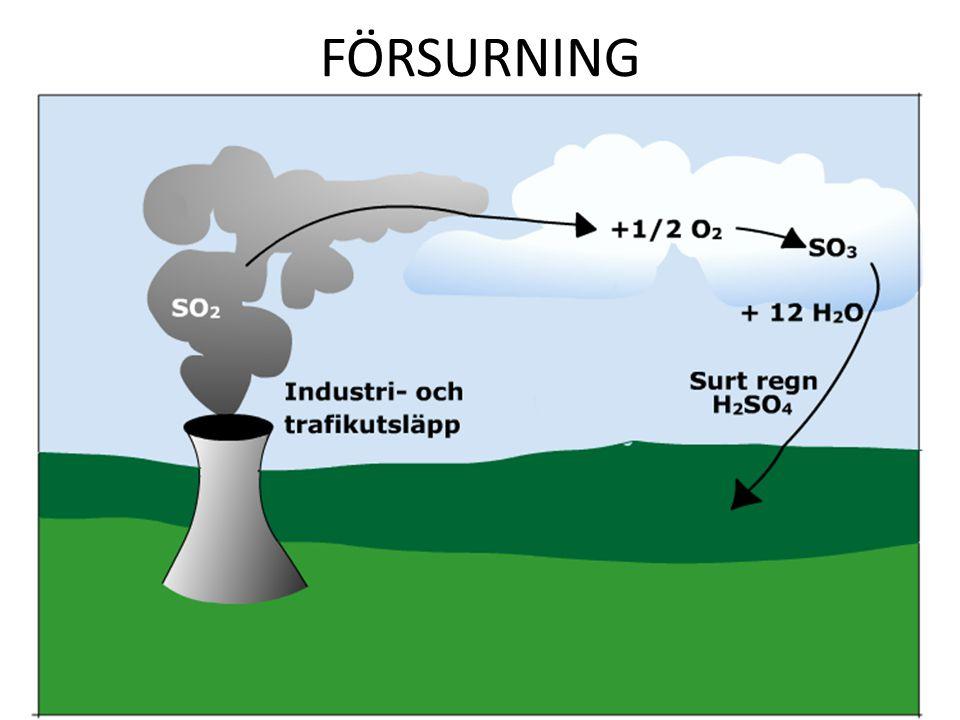 FÖRSURNING Olja från värmepannor och dieselmotorer innehåller svavel.