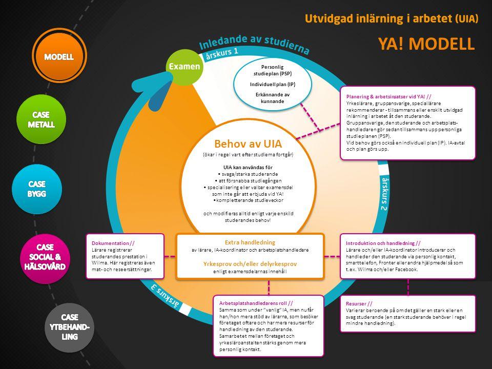 Section 1 Planering & arbetsinsatser vid YA! // Yrkeslärare, gruppansvarige, speciallärare rekommenderar - tillsammans eller enskilt utvidgad inlärnin
