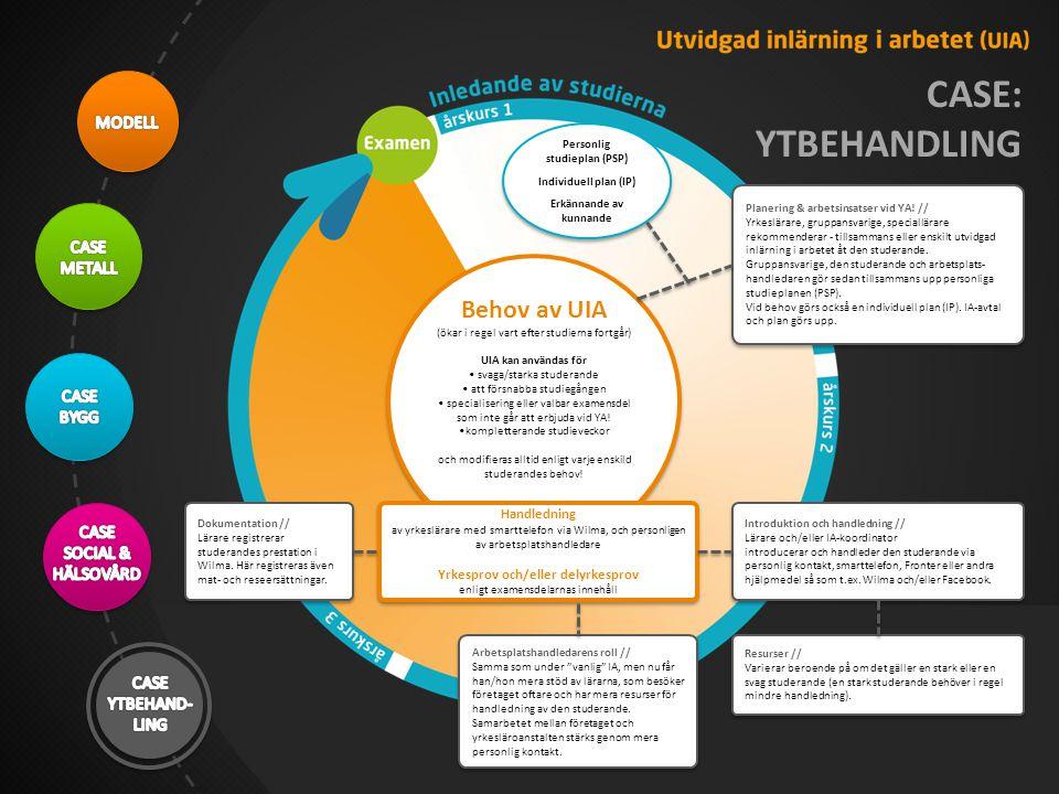 Planering & arbetsinsatser vid YA! // Yrkeslärare, gruppansvarige, speciallärare rekommenderar - tillsammans eller enskilt utvidgad inlärning i arbete