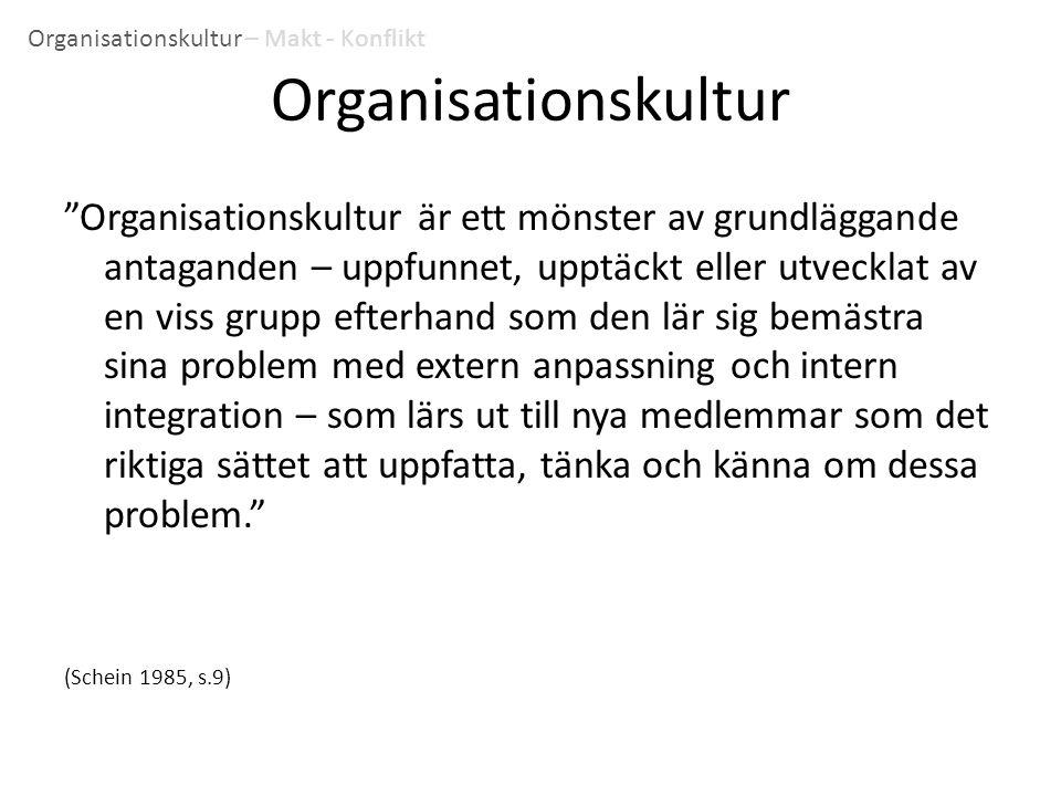 Etik Representera företaget Rätt / Fel Bra / Dåligt Organisationskultur – Makt - Konflikt