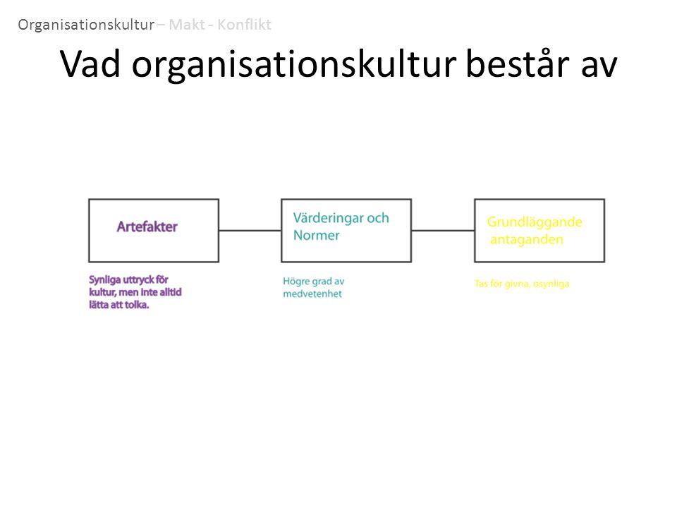 Vem styr egentligen en organisation? Organisationskultur – Makt - Konflikt