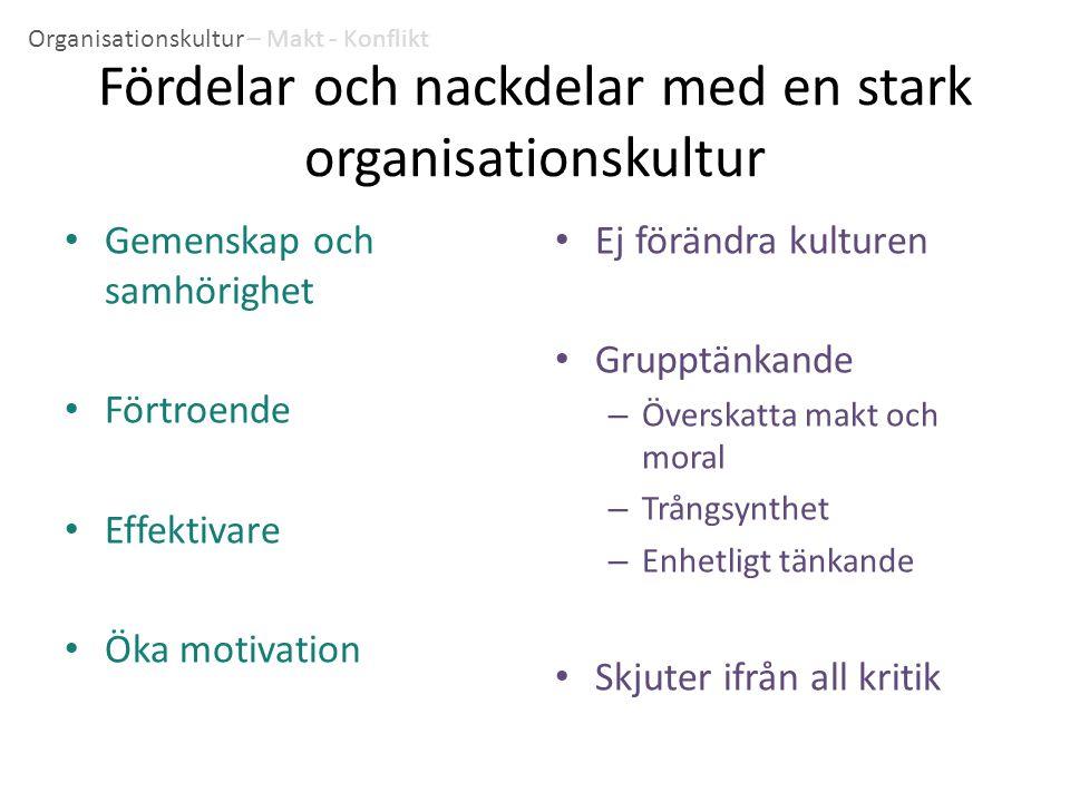Hur organisationskulturen utvecklas Nationell kultur Marknaden Ledaren Organisationskultur – Makt - Konflikt