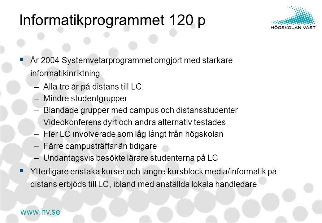 www.hv.se Informatikprogrammet 120 p  År 2004 Systemvetarprogrammet omgjort med starkare informatikinriktning. –Alla tre år på distans till LC. –Mind