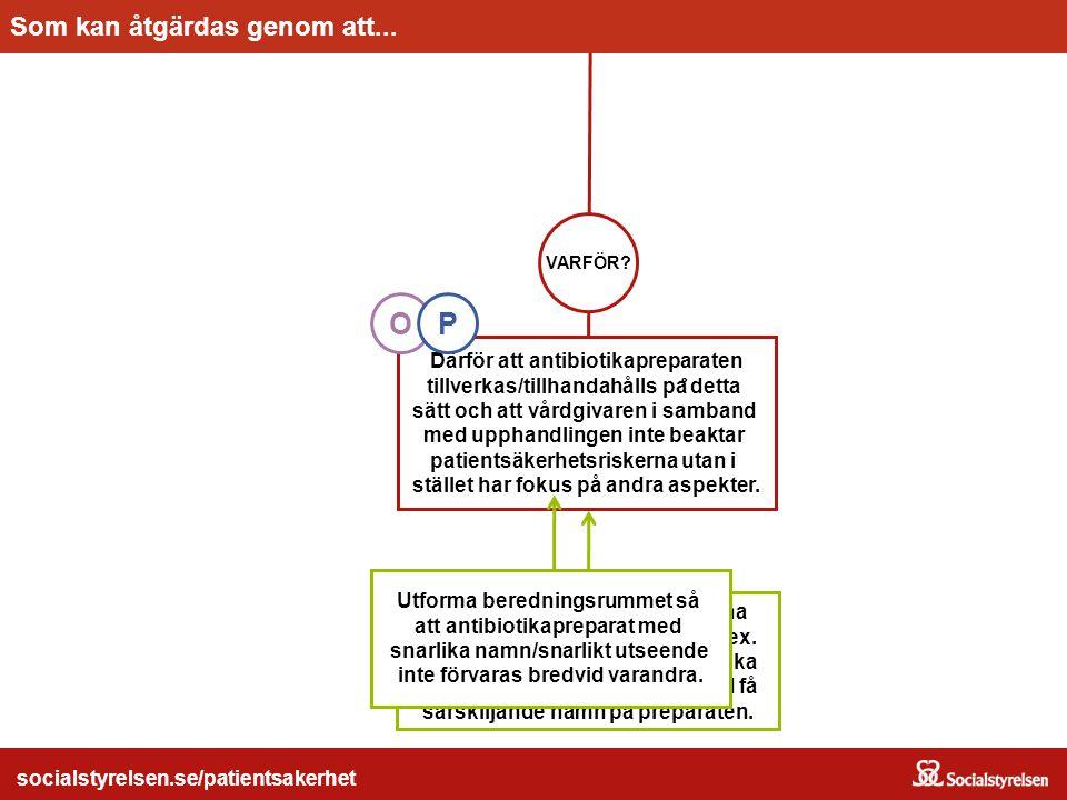 socialstyrelsen.se/patientsakerhet Beakta patientsäkerhetsriskerna vid upphandling av läkemedel t.ex.