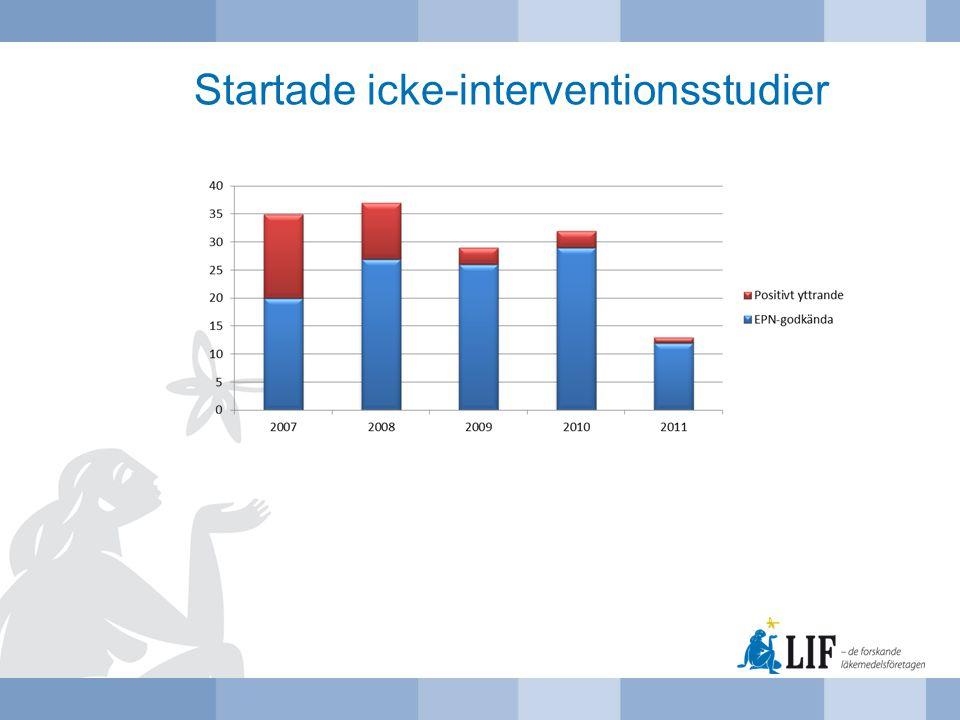 Startade icke-interventionsstudier
