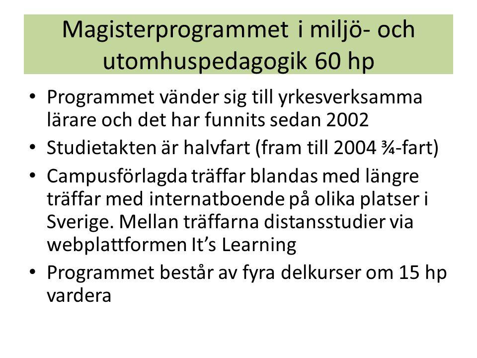 Magisterprogrammet i miljö- och utomhuspedagogik 60 hp Programmet vänder sig till yrkesverksamma lärare och det har funnits sedan 2002 Studietakten är halvfart (fram till 2004 ¾-fart) Campusförlagda träffar blandas med längre träffar med internatboende på olika platser i Sverige.