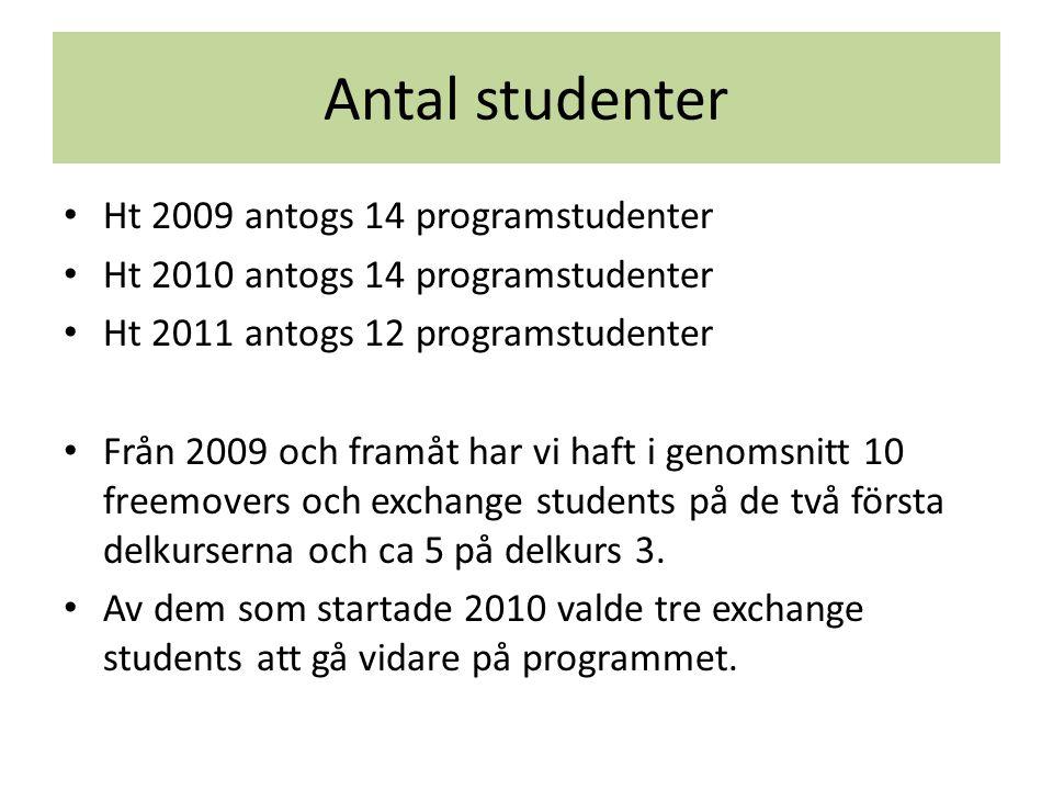 Antal studenter Ht 2009 antogs 14 programstudenter Ht 2010 antogs 14 programstudenter Ht 2011 antogs 12 programstudenter Från 2009 och framåt har vi haft i genomsnitt 10 freemovers och exchange students på de två första delkurserna och ca 5 på delkurs 3.
