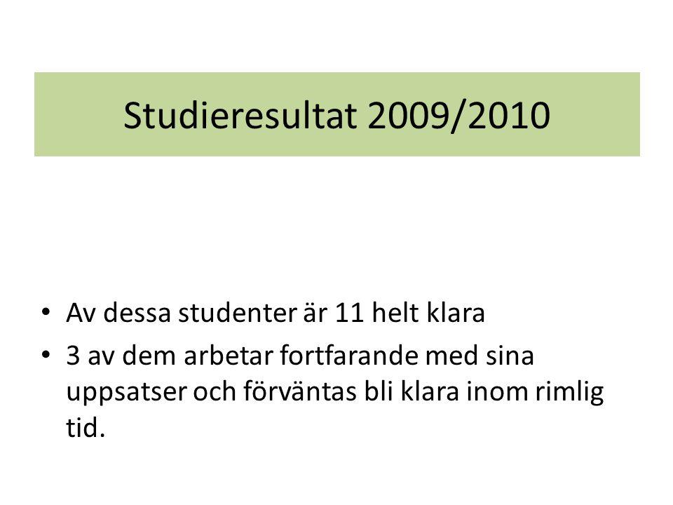 Studieresultat Studenter 2010/2011 5 är helt klara 5 har deltagit i examinationsseminariet men har ändringar/små restuppgifter Alla är klara med de tre första delkurserna med undantag från en student som har en rest på Module A, blir klar under oktober.