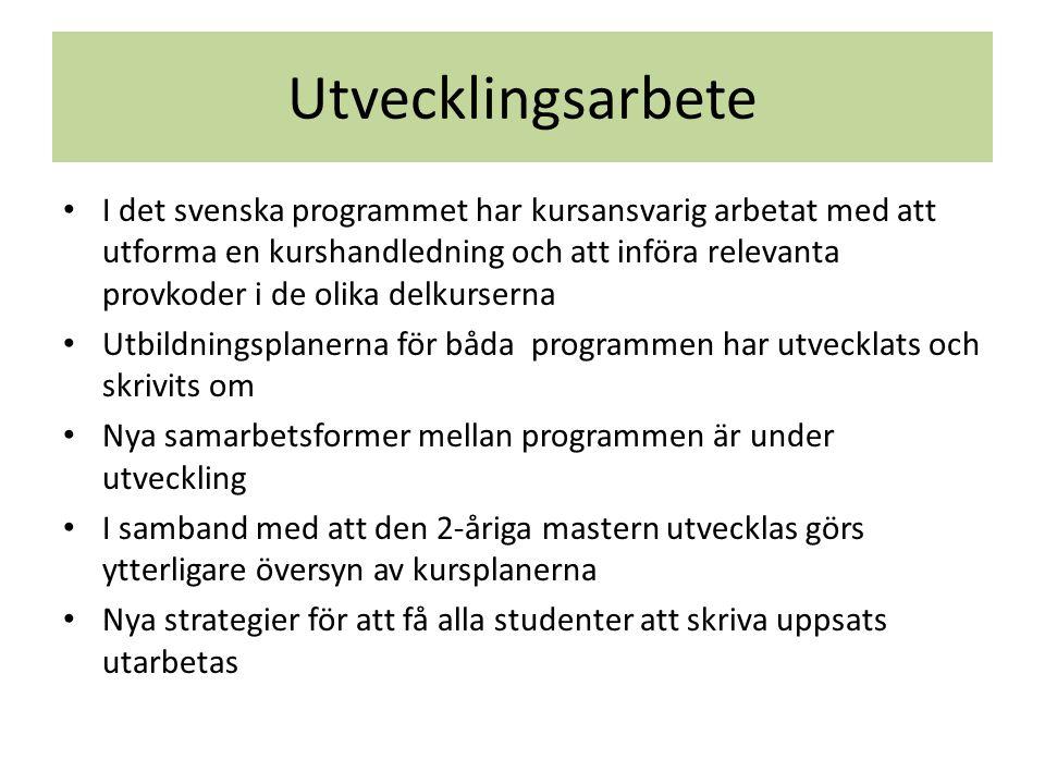 Utvecklingsarbete I det svenska programmet har kursansvarig arbetat med att utforma en kurshandledning och att införa relevanta provkoder i de olika delkurserna Utbildningsplanerna för båda programmen har utvecklats och skrivits om Nya samarbetsformer mellan programmen är under utveckling I samband med att den 2-åriga mastern utvecklas görs ytterligare översyn av kursplanerna Nya strategier för att få alla studenter att skriva uppsats utarbetas