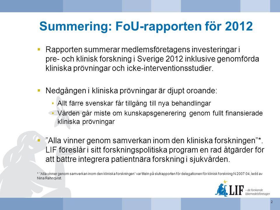 Summering: FoU-rapporten för 2012  Rapporten summerar medlemsföretagens investeringar i pre- och klinisk forskning i Sverige 2012 inklusive genomförd