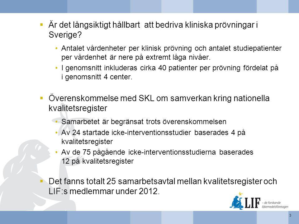 Antalet anställda inom LIF:s medlemsföretag, andel anställda inom klinisk forskning och övrig FoU 4