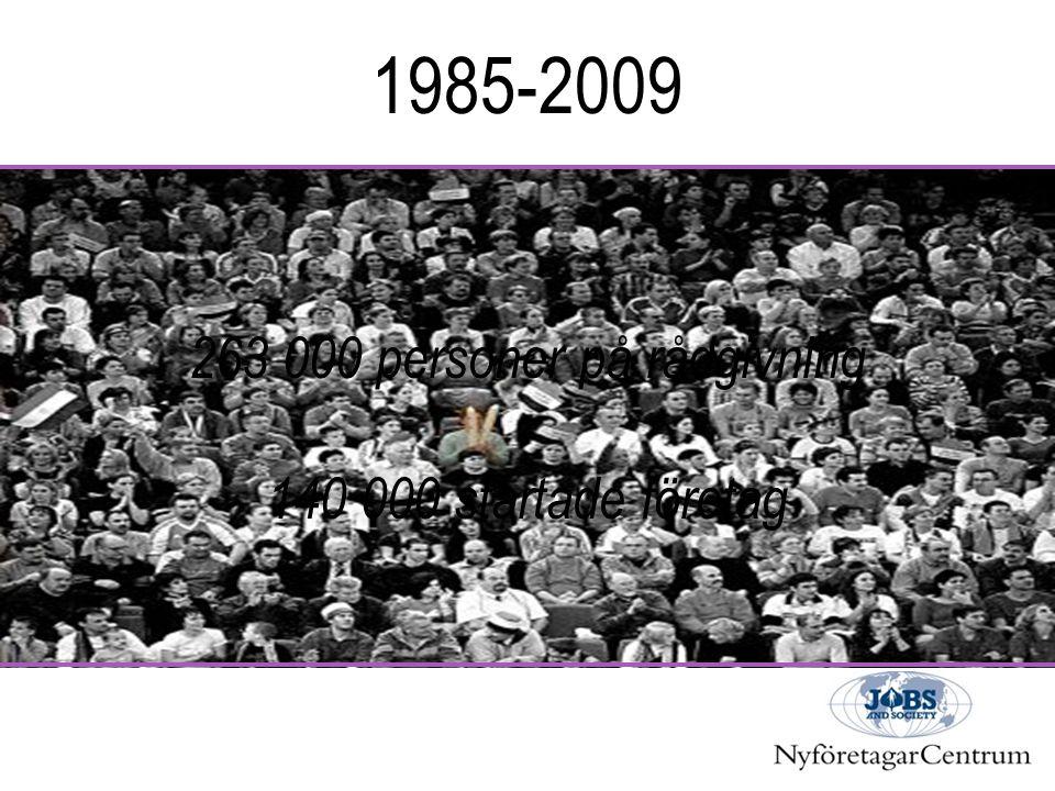 1985-2009 263 000 personer på rådgivning 140 000 startade företag