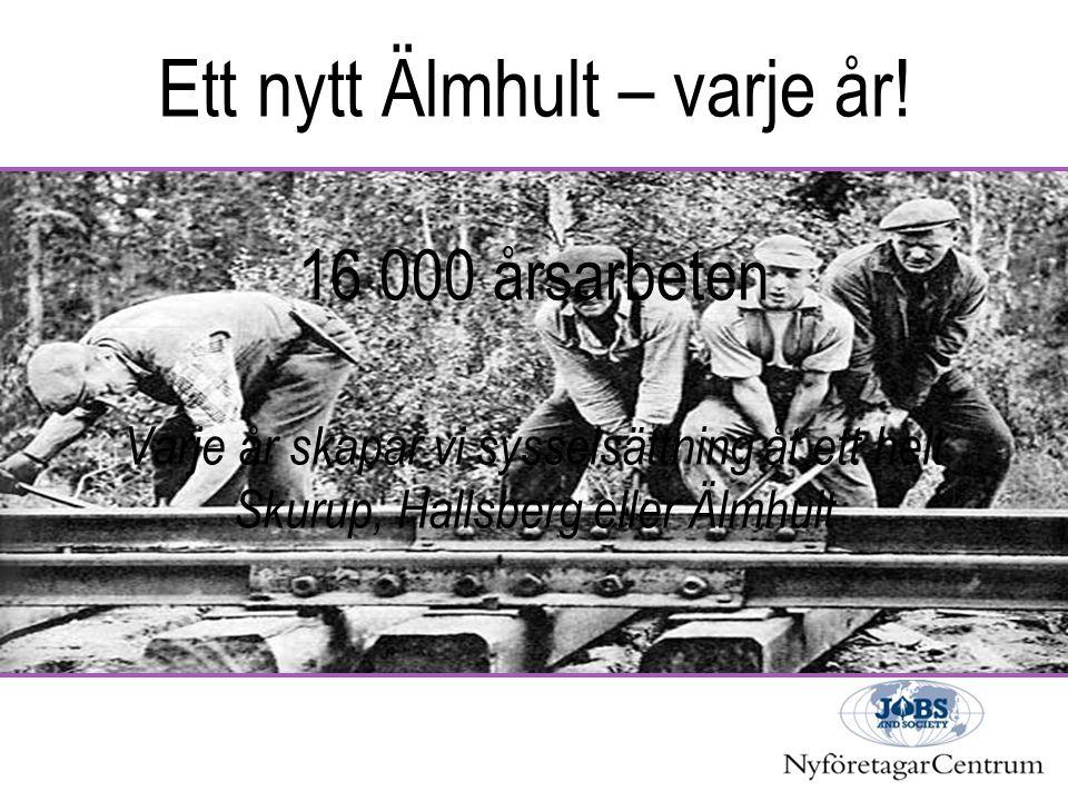Ett nytt Älmhult – varje år! 16 000 årsarbeten Varje år skapar vi sysselsättning åt ett helt Skurup, Hallsberg eller Älmhult