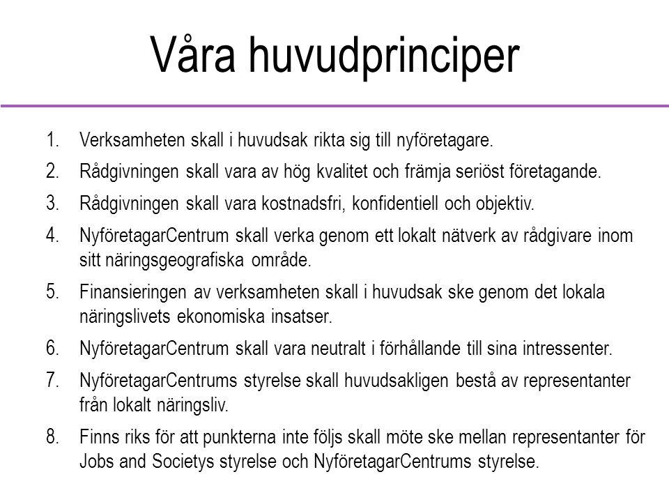 26 april: Stockholm, Linköping, Jönköping…