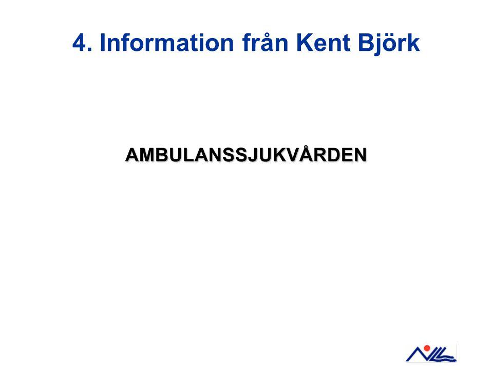 6. Aktuell info från respektive verksamhet.