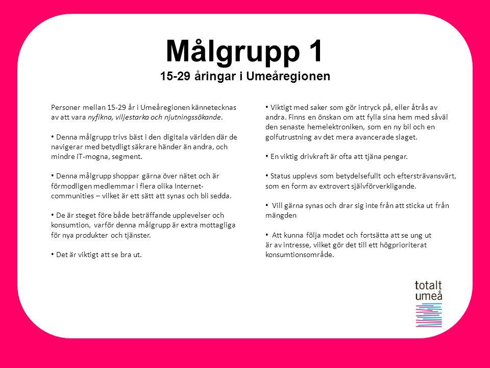 Målgrupp 1 15-29 åringar i Umeåregionen Personer mellan 15-29 år i Umeåregionen kännetecknas av att vara nyfikna, viljestarka och njutningssökande. De