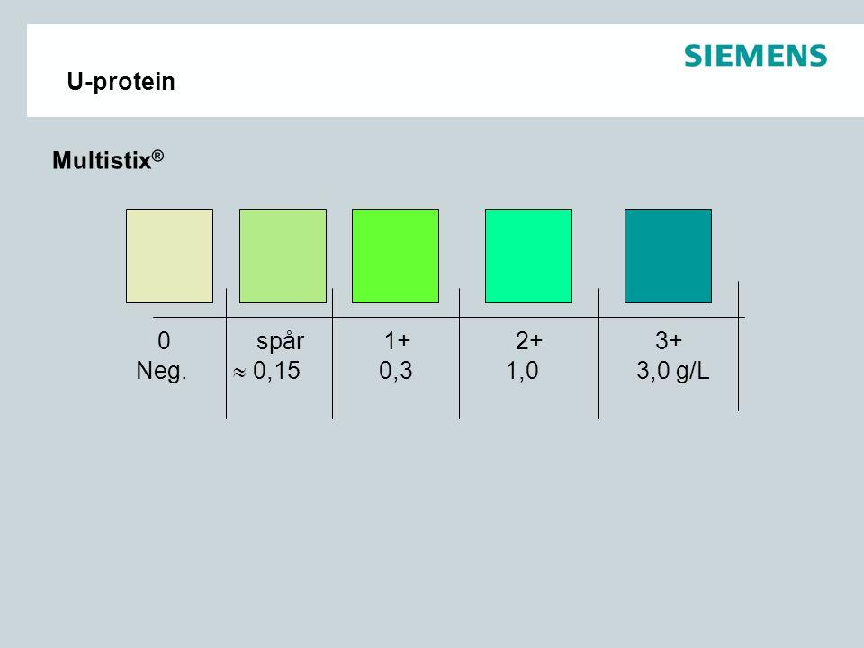 0 spår 1+ 2+ 3+ Neg.  0,15 0,3 1,0 3,0 g/L U-protein Multistix ®