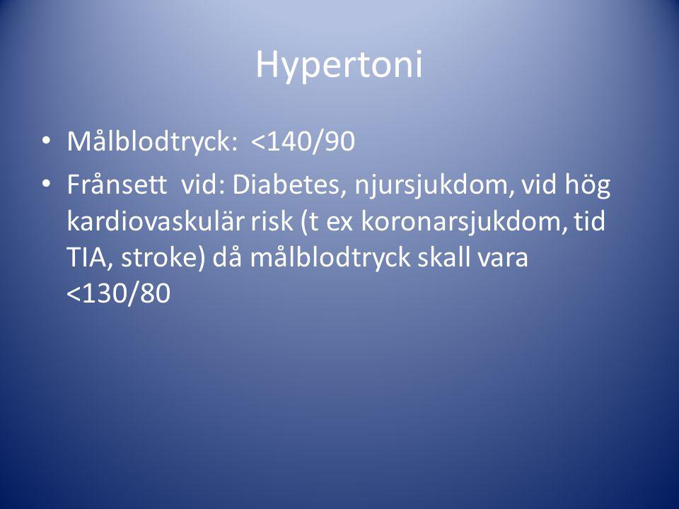 Hypertoni Målblodtryck: <140/90 Frånsett vid: Diabetes, njursjukdom, vid hög kardiovaskulär risk (t ex koronarsjukdom, tid TIA, stroke) då målblodtryck skall vara <130/80