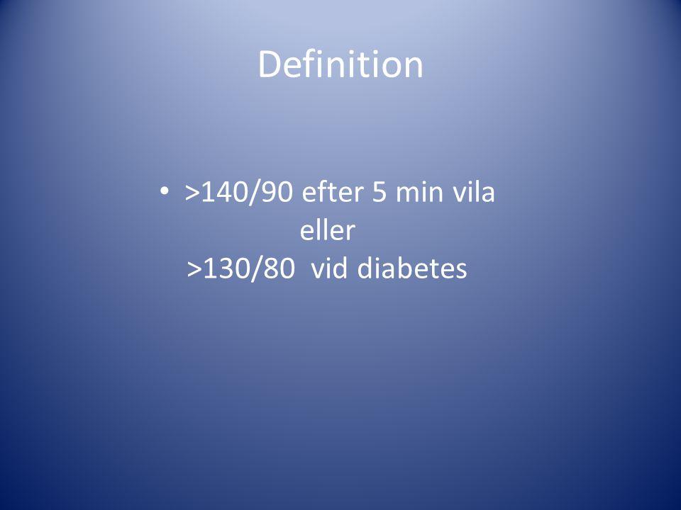 Symptom/Undersökning Ofta symptomlöst Hjärta & lungor Kärl Buk (inkl auskultation) Ögonbotten Blodtryck