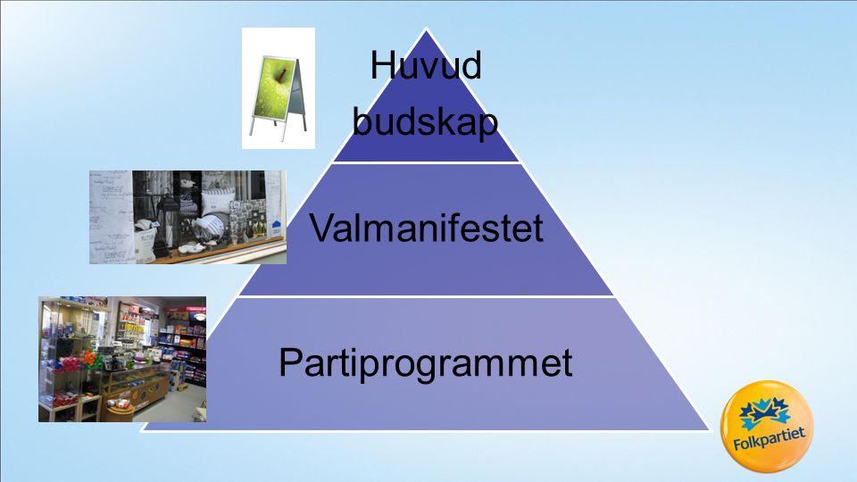 Huvud budskap Valmanifestet Partiprogrammet