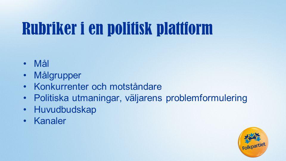Rubriker i en politisk plattform Mål Målgrupper Konkurrenter och motståndare Politiska utmaningar, väljarens problemformulering Huvudbudskap Kanaler