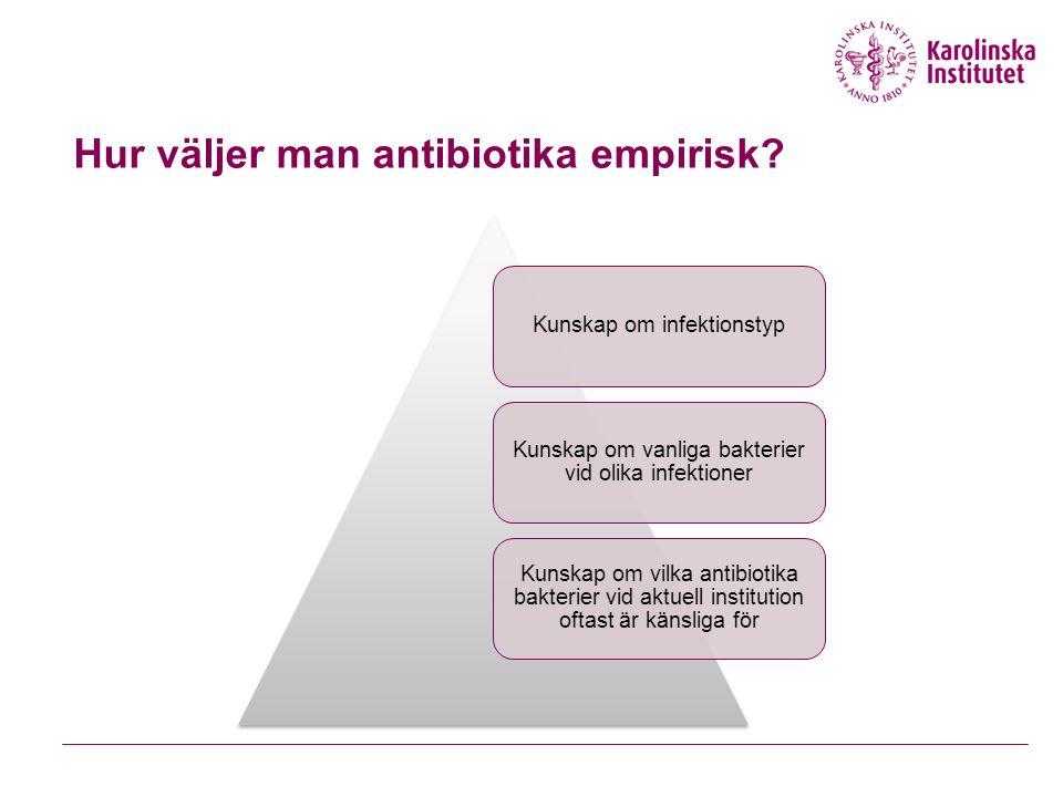 Hur väljer man antibiotika empirisk?