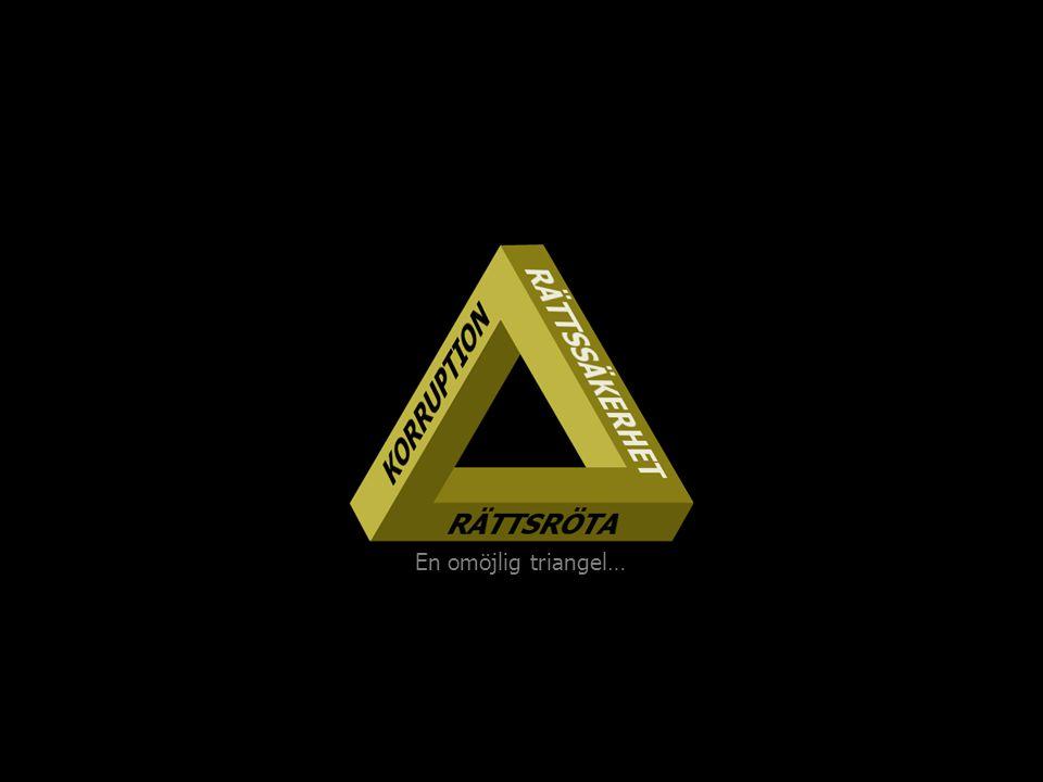 En omöjlig triangel…