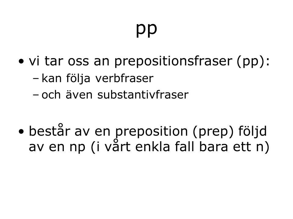 pp vi tar oss an prepositionsfraser (pp): –kan följa verbfraser –och även substantivfraser består av en preposition (prep) följd av en np (i vårt enkla fall bara ett n)