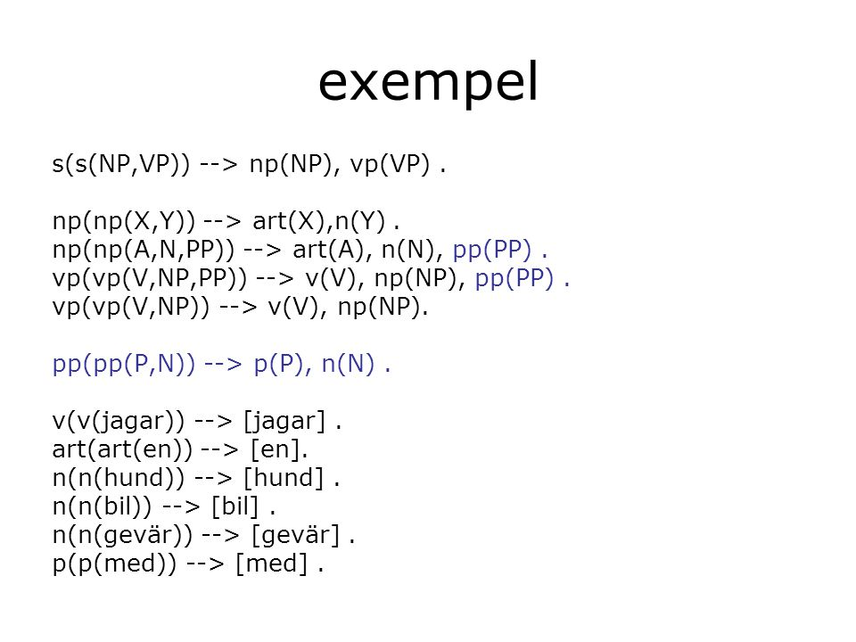 exempel s(s(NP,VP)) --> np(NP), vp(VP). np(np(X,Y)) --> art(X),n(Y). np(np(A,N,PP)) --> art(A), n(N), pp(PP). vp(vp(V,NP,PP)) --> v(V), np(NP), pp(PP)