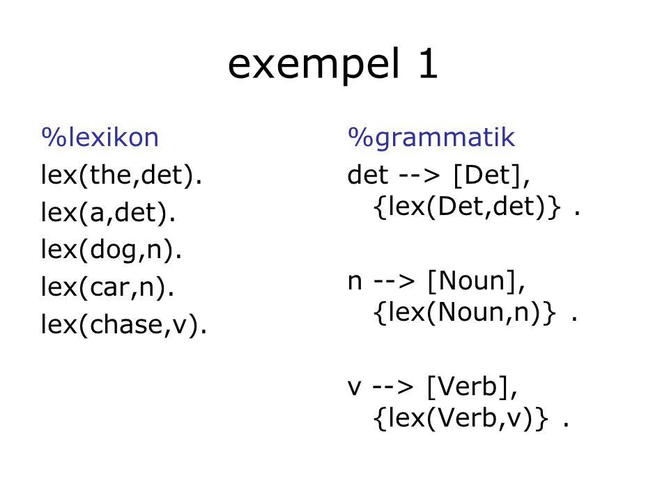 exempel 1 %lexikon lex(the,det). lex(a,det). lex(dog,n).